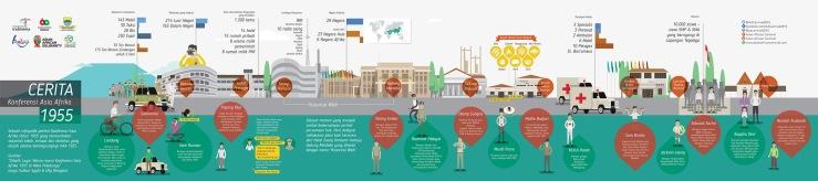Infografik KAA